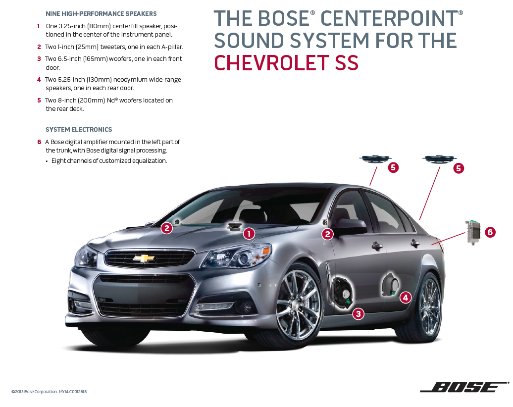 Bose Amplifier Connector Details - Chevy SS Forum