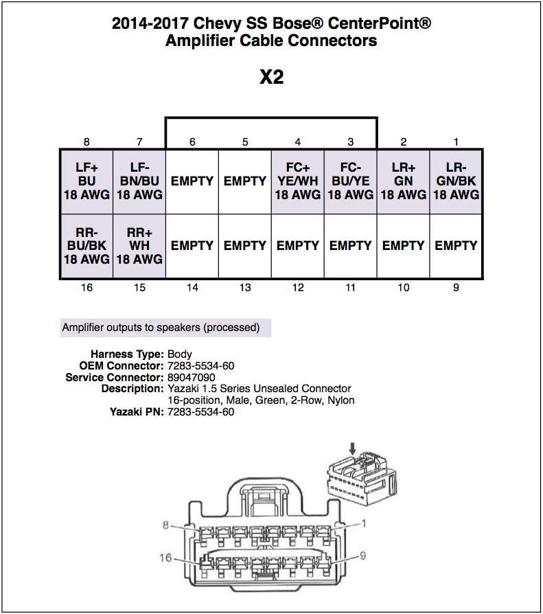 [ZHKZ_3066]  Bose Amplifier Connector Details | Chevy SS Forum | Gm Bose Audio Wiring Diagram |  | Chevy SS Forum