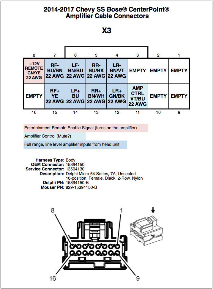 Report This Image: GM Bose Wiring Diagram At Anocheocurrio.co