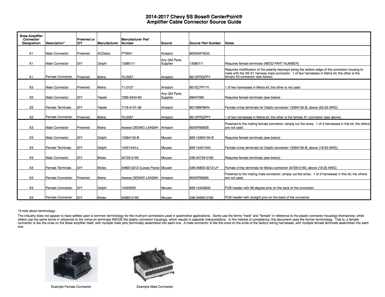 bose amplifier connector details page 3 chevy ss forum. Black Bedroom Furniture Sets. Home Design Ideas