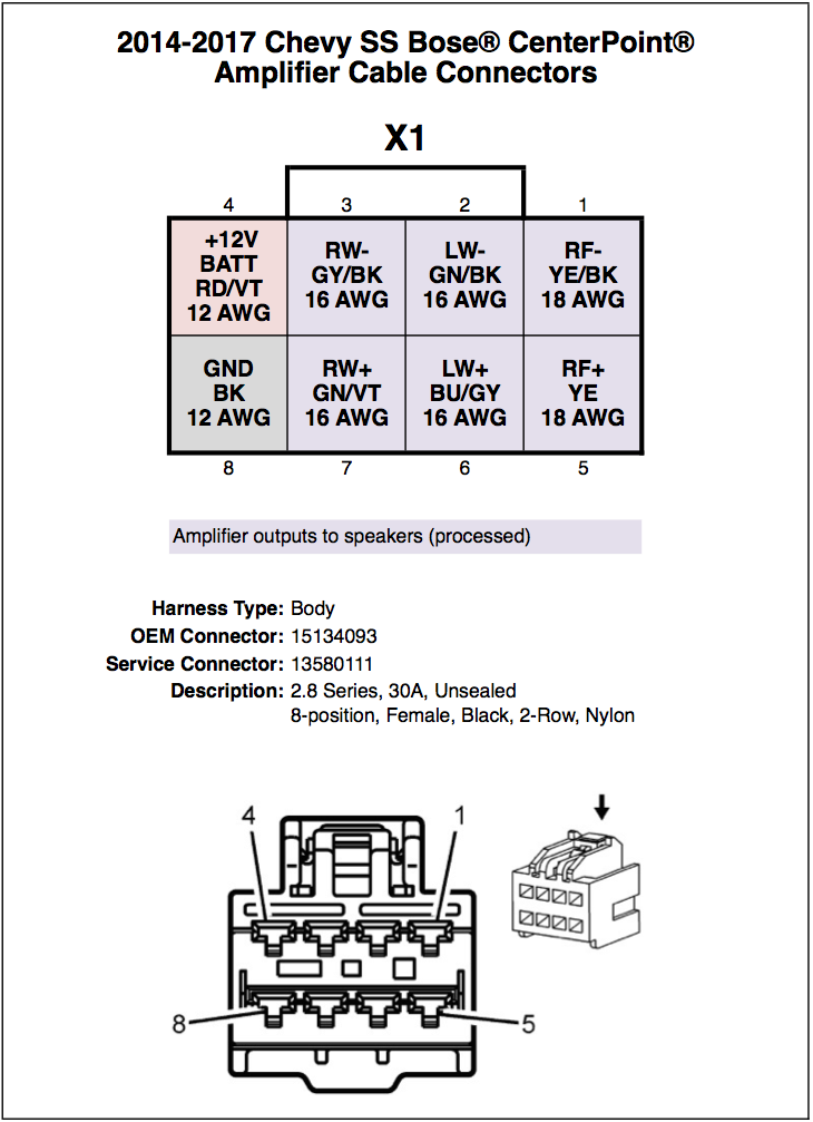 2004 Chevy Bose Radio Wiring Diagram Subwoofer from www.nofences.me